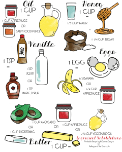 Ingredient Substitutions Page 2