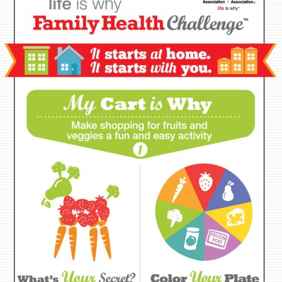 Life is Why Family Health Challenge